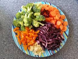 Etre végétarien, oui, mais sans carence