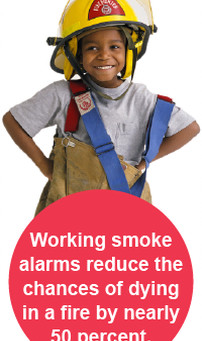 FIRE SAFETY with children