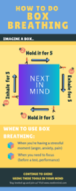 Box Breath Infographic 2.png