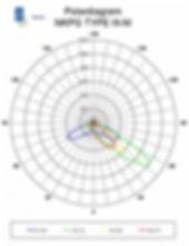 Poldiagram-IIIM.jpg