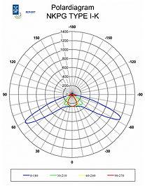 Poldiafram-IK.jpg