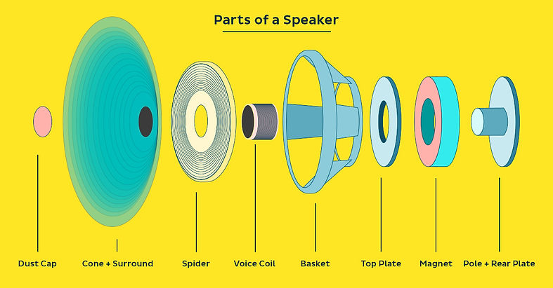 parts_of_aspeaker-1200x627.jpg