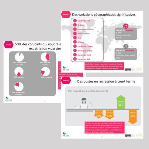 Onscreen and printed presentation