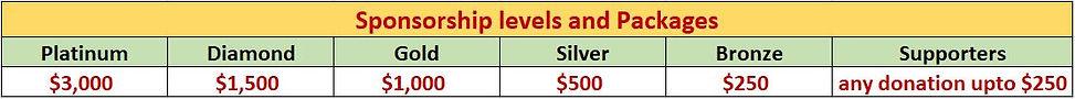 Sponsorship_Levels_2020.JPG