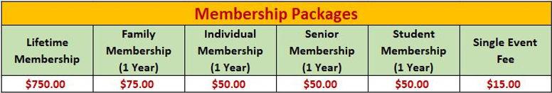 Membership_Chart.JPG
