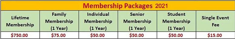 Membership_Chart_JPG.jpg