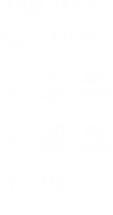 After Stats.png