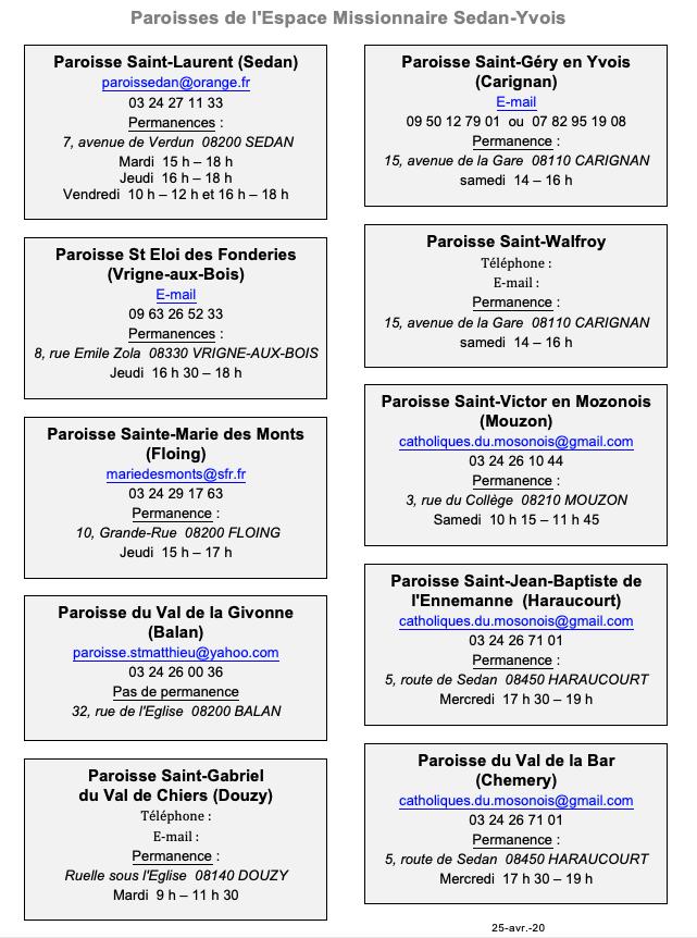 Coordonnées_10_paroisses.png