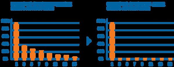 harmonic_reporting_charts.png
