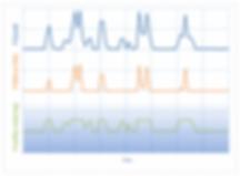Merus_ESS-chart_peak-shave-360x265.png
