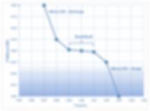 Merus_ESS-chart_freq-reg-360x265.png