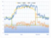 Merus_ESS-chart_intermitted-1-360x265.pn