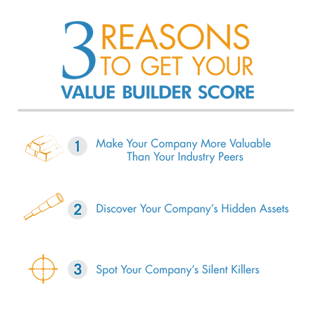 Three Reasons to Get Value Builder Score