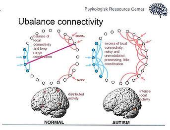 Autisme balance.jpg