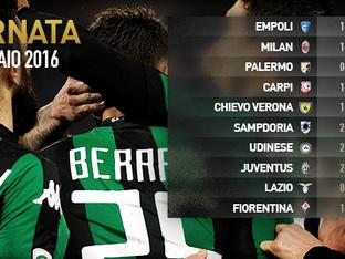 Risultati e classifica dopo la 27esima giornata di Serie A