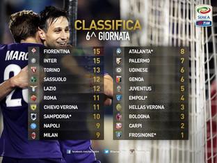 Classifica giornata 6 Serie A
