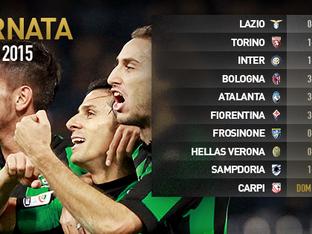 Serie A, i risultati della 15esima giornata