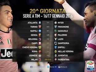 Serie A: risultati e classifica dopo la 20esima giornata