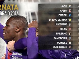 Serie A: risultati e classifica dopo la 25esima giornata