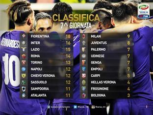 Serie A, la classifica dopo 7 giornate