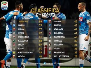 Serie A, penultima giornata. Risultati e classifica
