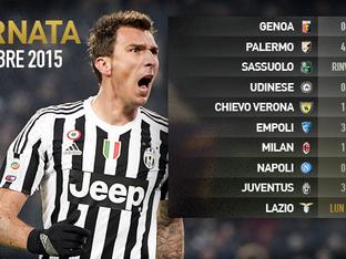 Serie A, i risultati dopo 16 giornate