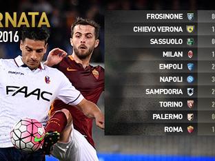 32ª Giornata di Serie A: i risultati e la classifica