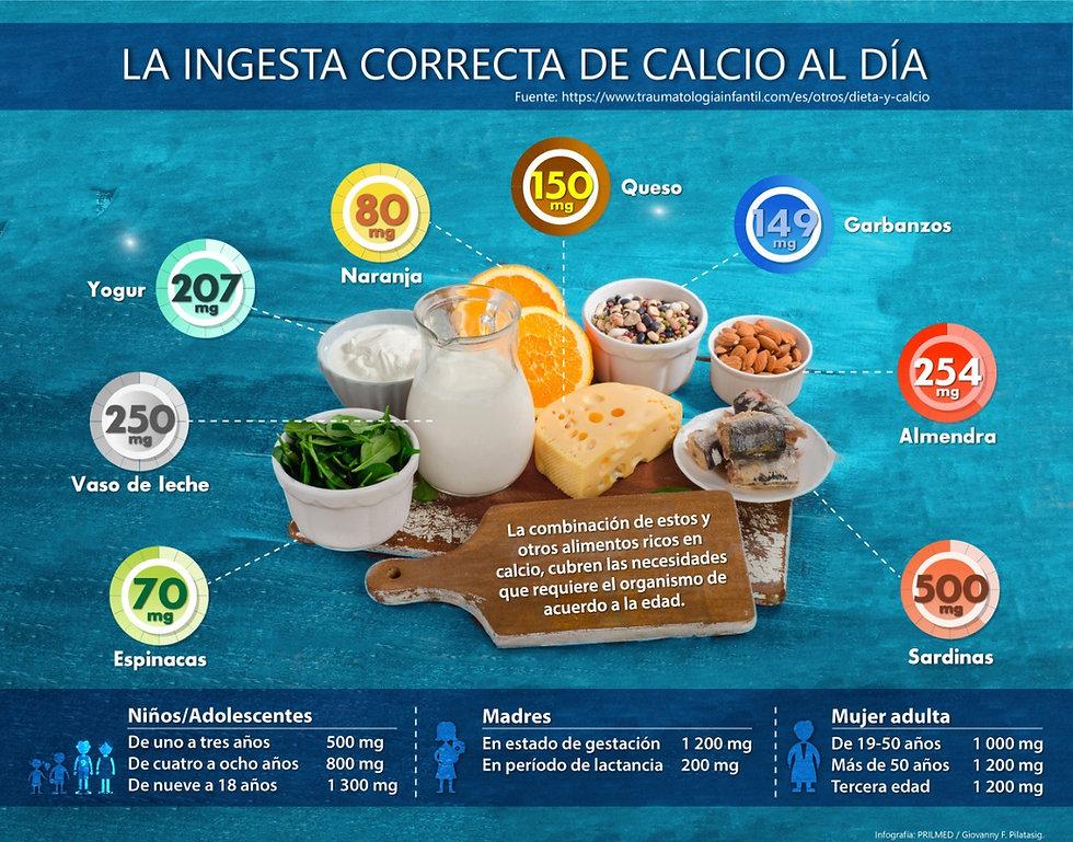 El consumo de calcio responde a las diversas etapas de la vida