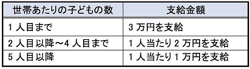 スクリーンショット 2021-02-07 20.59.44.png