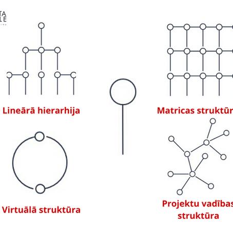 Kā cilvēki nonāca virtuālajās struktūrās un kā tagad tur būt