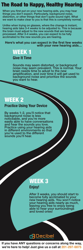 Road to Happy Healthy Hearing.jpg