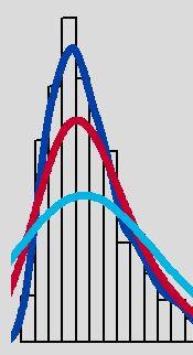 Codigo Grafico de Gamma
