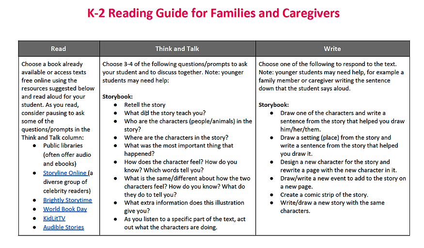 K-2 Reading Guide for Families and Caregivers