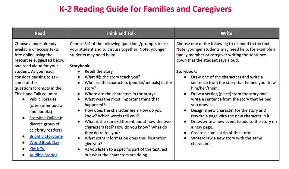 This resource lists ways for you to discuss books at home