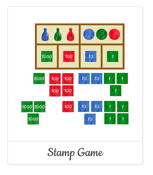 The stamp game is used to teach basic and dynamic math operations with the pieces representing units, tens, hundreds and thousands.