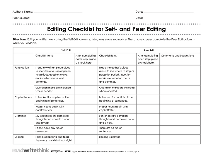 This Editing Checklist for Self- and Peer Editing from Read, Write, Think is a great resource for students to have to check their work with peers or parents