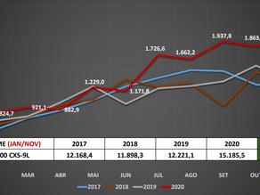 Um ano de surpresas para o mercado do vinho