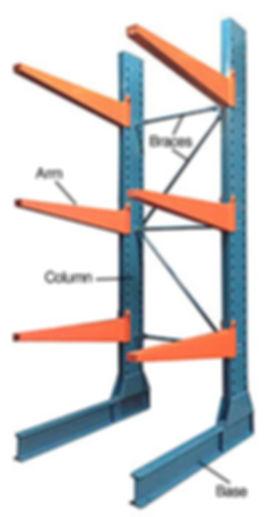 Structural racks parts/pieces description, explanation, example of column, arm, base, braces