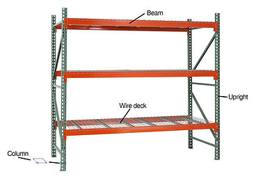Pallet rack parts/pieces description, explanation, example of column, upright, beam and wire deck