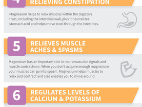 Easy explanation about the importance of magnesium on people's health