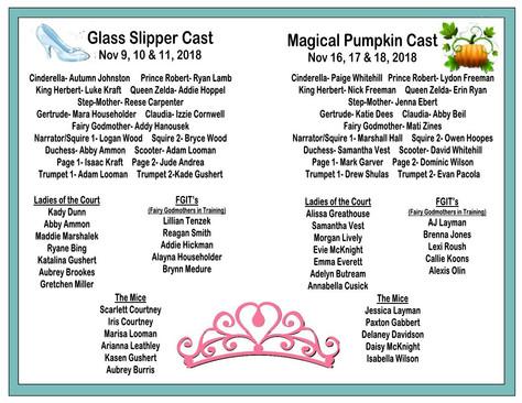 Cinderella CASTS Announced