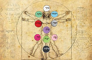What is Kabbalah? An Intro to the History, People and Concepts