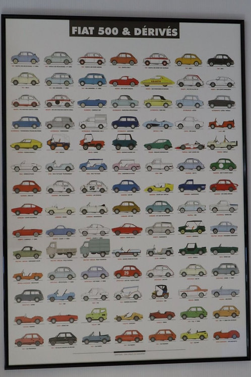 Poster Fiat 500