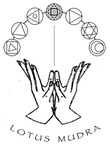 Lotus Mudra + Chakras