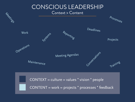 Leadership Lessons: Context > Content