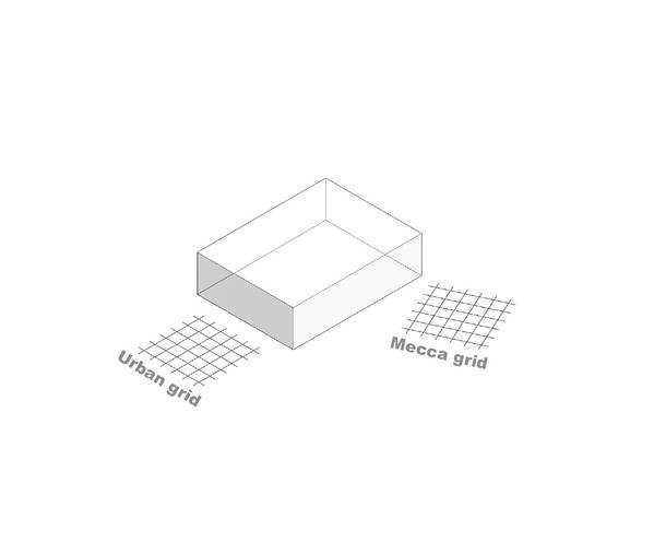 """The two main grids """"Reykjavik grid"""" and the religious """"Mecca grid"""""""