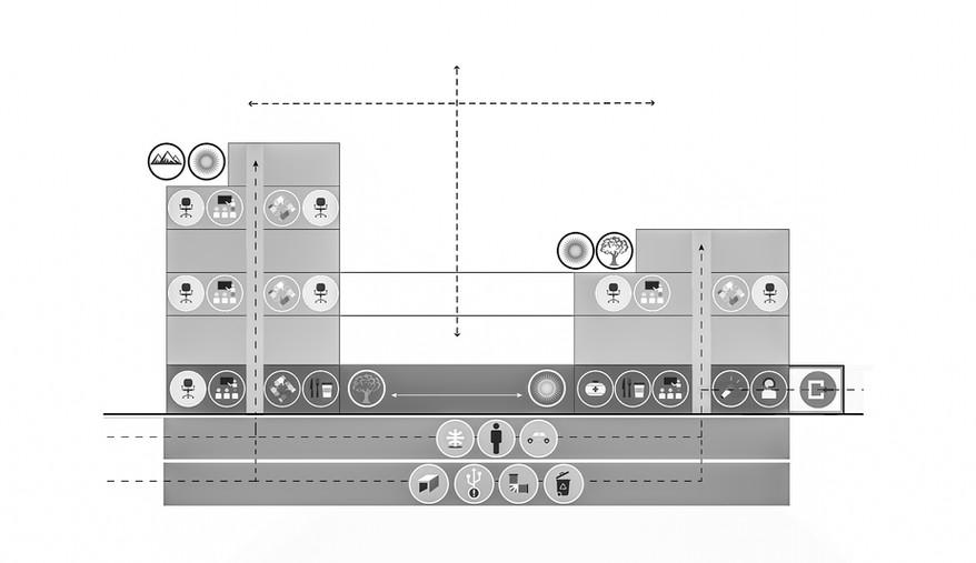 Flow diagram of Ministries