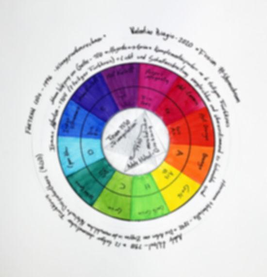 farbkreis2020.jpg