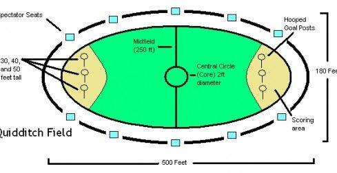 quidditch field.jpg