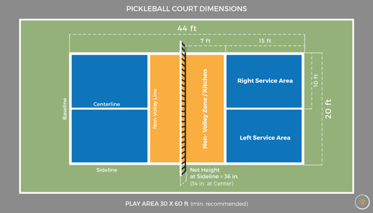 Pickleball-Court-Dimensions-1024x585.png